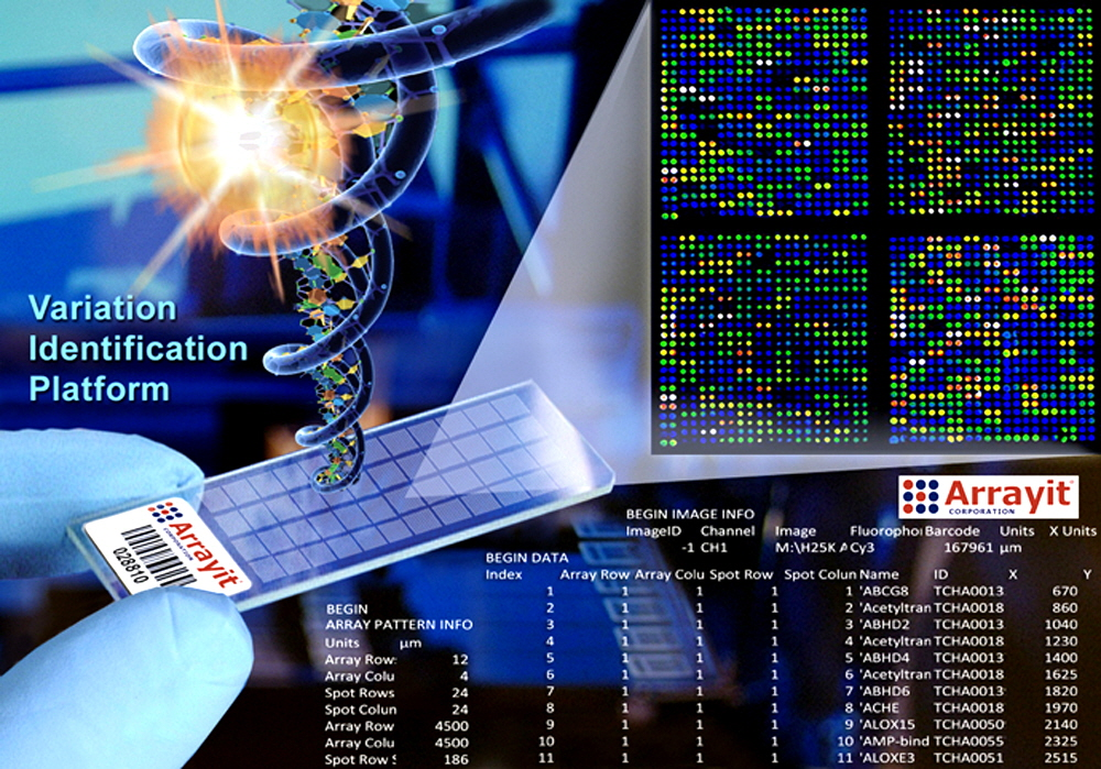 Population Microarrays